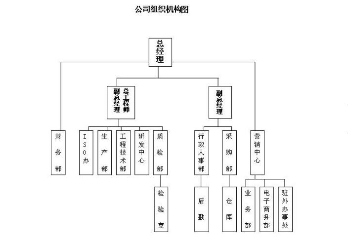 电路 电路图 电子 设计 素材 原理图 704_488